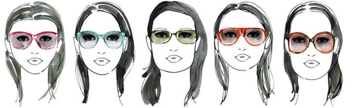 Как подобрать оправу для очков по форме лица  мастер-класс от FashionTime e6b03b653ce