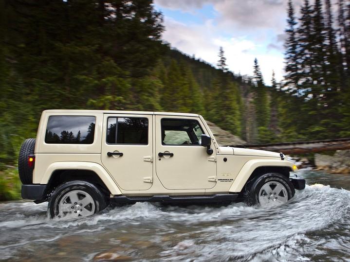 Jeep Wrangler: тест-драйв FashionTime.ru